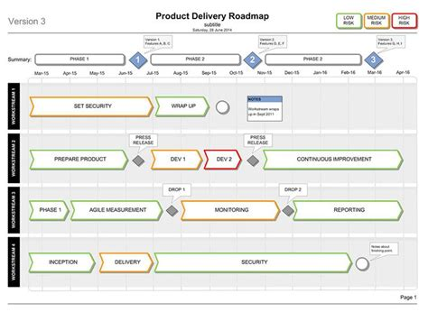 visio roadmap show clear workstream delivery plans and milestones with