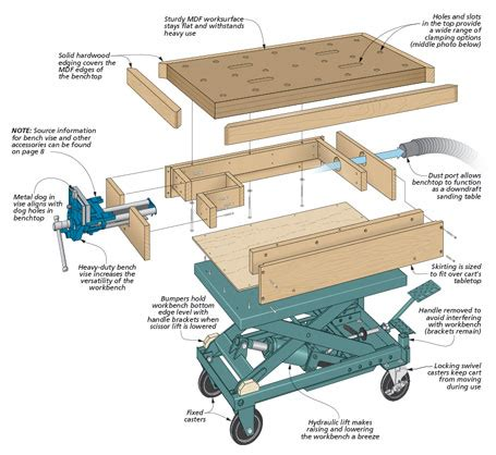 wood scissor lift table plans scissor lift workbench