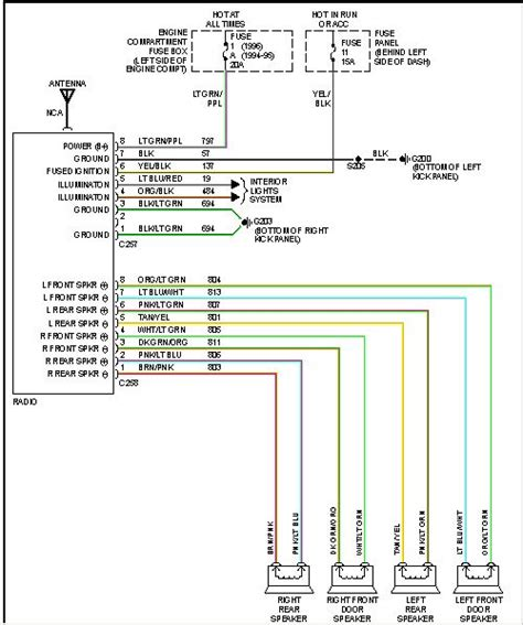 i need the color coded wiring diagram for a stock stereo
