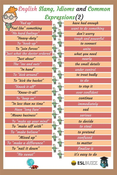 Idioms And Slangs 869 best idioms slang 2 images on
