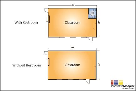 modular classroom floor plans look to ims for modular schools and portable classrooms