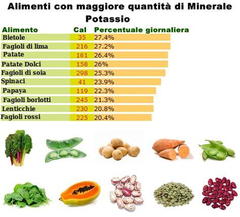 alimenti ricchi di magnesio e potassio potassio alto e basso alimenti sintomi e pericoli
