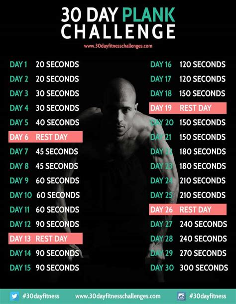 30 day plank challenge calendar i survived the 30 day plank challenge