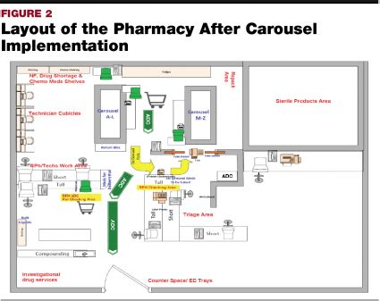 pharmacy workflow pharmacy workflow diagram chart images how to guide and