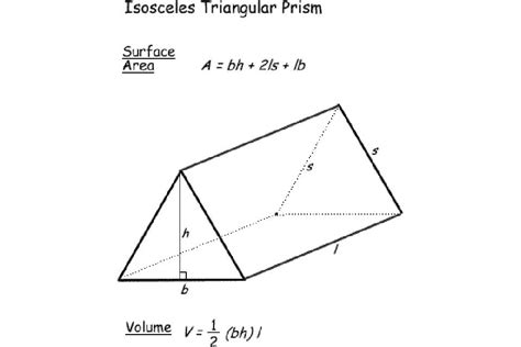 How To Make A Triangular Prism Out Of Paper - math formulas for basic shapes and 3d figures how to make