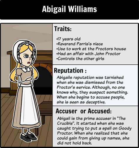 the crucible themes characters the crucible lesson plans the crucible characters make