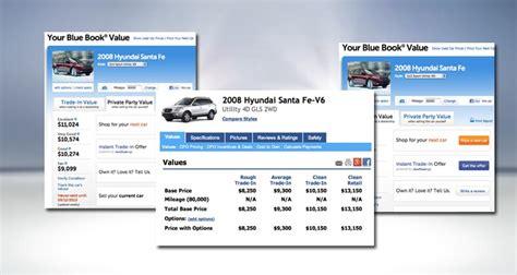 kelley blue book vs nada used car values automotive digital marketing car blue book values celeb