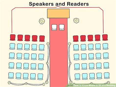 st on left or right how to know where to sit at a wedding 10 steps with