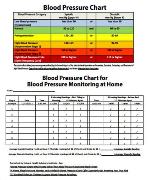 2018 blood pressure tracker track and monitor your blood pressure daily books sle blood pressure chart in pdf 9 exles in pdf