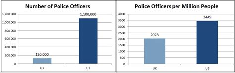 How Many Officers In The Us by Montclair Socioblog Cops Killing And Being Killed