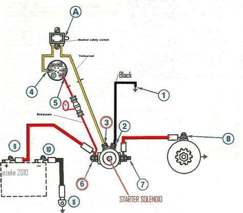 70 hp wiring diagram get free image about wiring