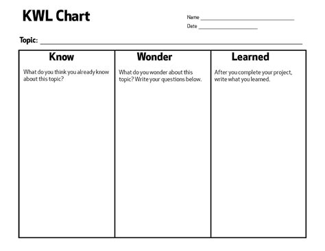 kwl template file kwl chart jpg wikimedia commons