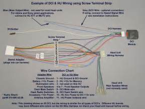 kenwood unit wiring harness 32 wiring diagram