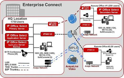 28 ip call system wiring diagram 188 166 216 143