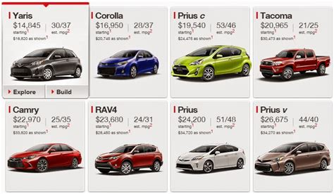 toyota car models and car types list british automotive