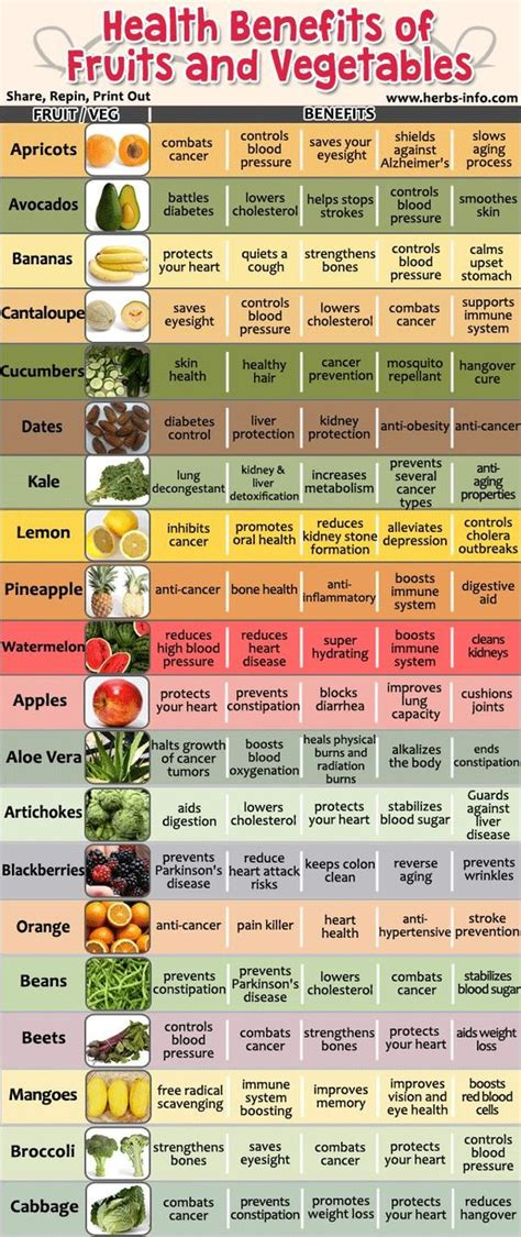 fruit health benefits 187 health benefits of 20 fruits and vegetables