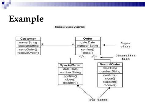 class diagrame class diagrams