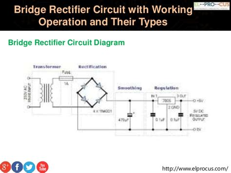 diode bridge rectifier working bridge rectifier circuit with working operation and their types