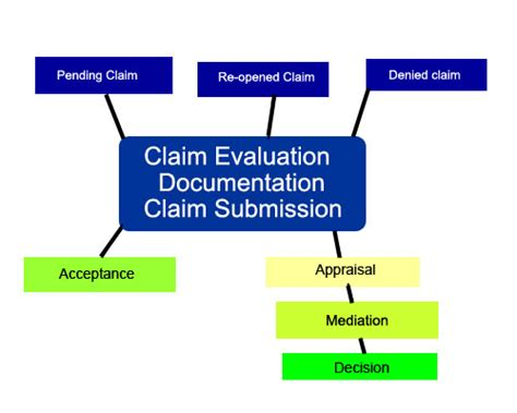 claiming on house insurance house insurance claims process 28 images big data in africa how an insurance