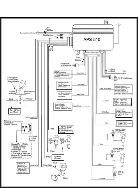 peugeot 206 wiring diagram for car alarm wiring diagram