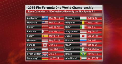 Kalender 2018 One Stop F1 In 2015 The Driver Line Ups Car Launches And Test