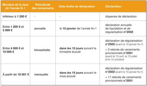 Salaire Cabinet Comptable by Taxe Sur Les Salaires Cabinet D Expertise Comptable