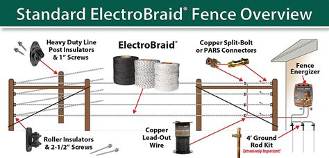 electrobraid electric fence installation