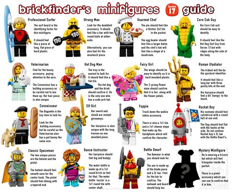Lego Minifigures Series 17 Gourmet Chef Minifigure Seri 3 Pastry Pie Brickfinder Lego Collectible Minifigure Series 17 Feel Guide