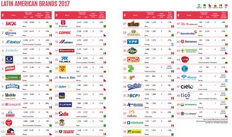 Ranking Mba Mexico by Las 50 Marcas M 225 S Valiosas De Am 233 Rica Mba