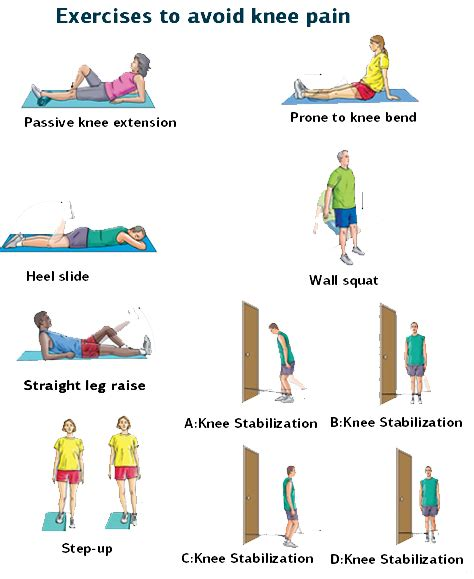 11 exercises that help decrease knee pain sparkpeople exercise for osteoarthritis of the knee all the best