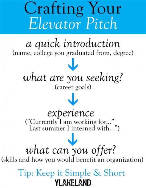 sle of elevator speech template elevator speech exles