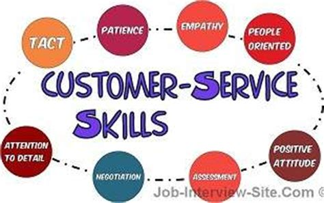 customer service skills list customer service skills exles