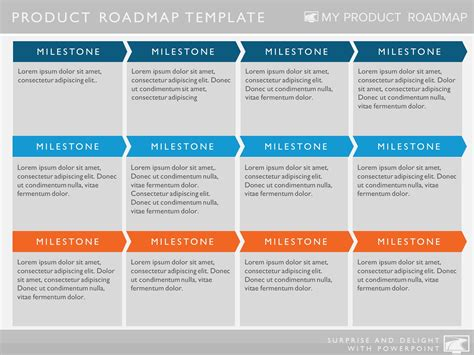 sle product catalogue template business roadmap template mughals