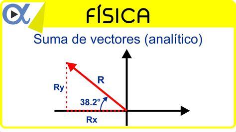 imagenes de vectores fisica suma de vectores por el m 233 todo anal 237 tico componentes