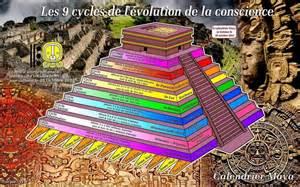 Calendrier Explication Le Calendrier Un Plan D 233 Volution De La Conscience