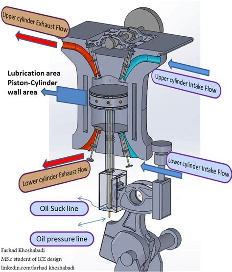 single acting steam engine diagram acting combustion engine create the