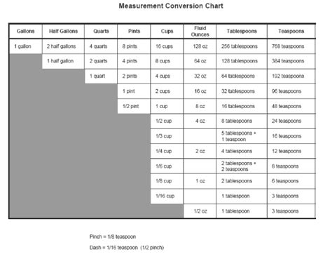 cooking measurement conversion worksheets all worksheets 187 cooking measurement conversion worksheets