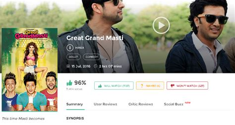 great grand masti full movie watch online grand masti full movie in hd 720p watch online full movie