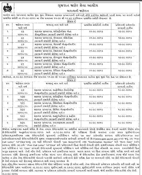 design engineer jobs gujarat gpsc assistant professor government engineering college