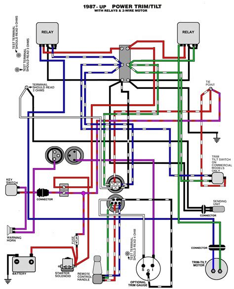 evinrude wiring diagrams evinrude tachometer wiring