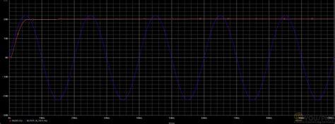 diode bridge simulator diode bridge rectifier youspice