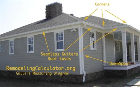 how to measure a house for siding gutters measuring diagram