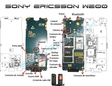 layout celular wikipedia partes de un celular car interior design