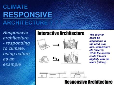 Elemental Architecture climate responsive architecture