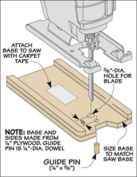 wood cutting templates template cutting with a jig saw woodsmith tips