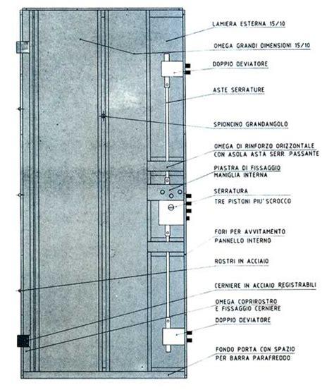 costruire una porta blindata porta in ferro fai da te fai da te offgrid