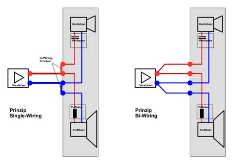 bi ing vs bi wiring wiring diagrams wiring diagram