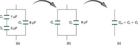 capacitor in parallel series capacitors in series and parallel 183 physics