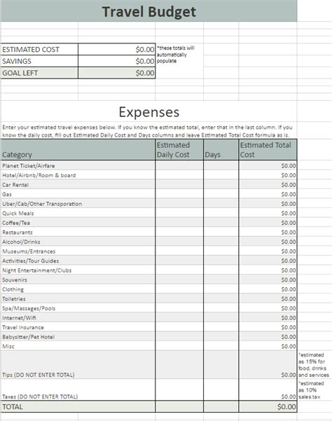 access budget template how to create a travel budget crisis