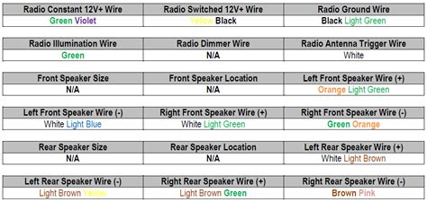 2002 ford windstar car stereo wiring diagram radiobuzz48
